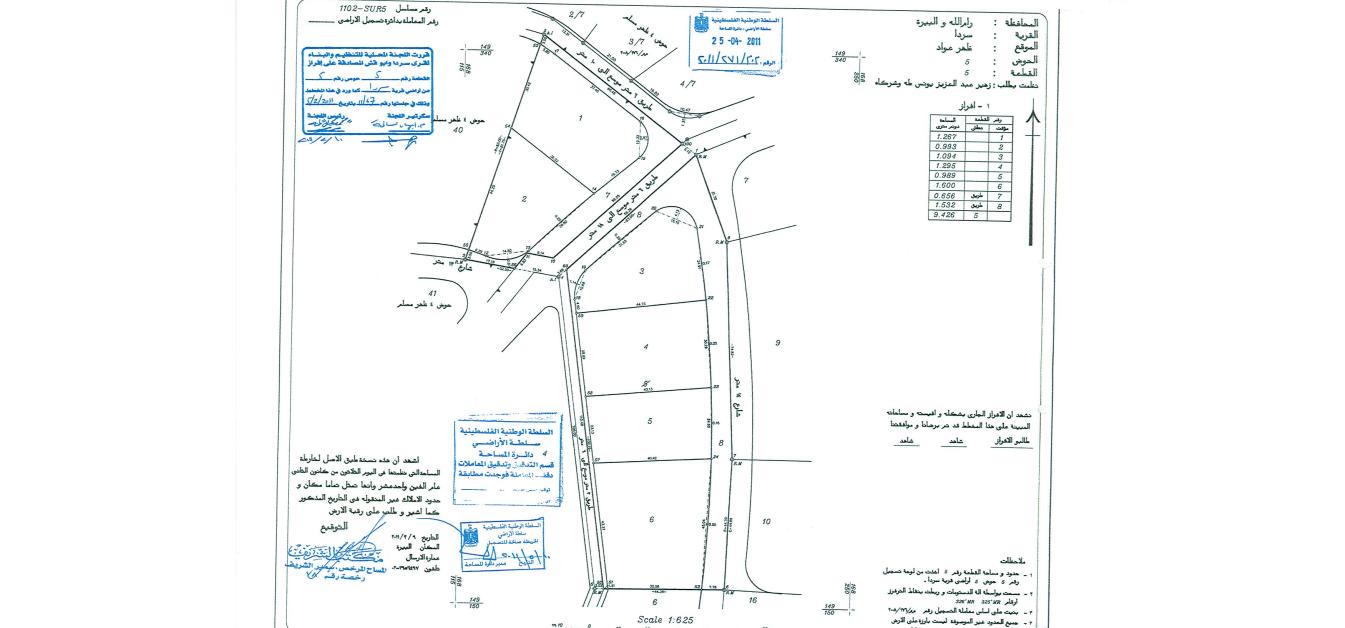 ارض  للبيع في رام الله سرد